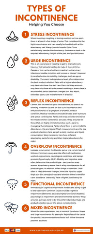Continence Aids Selection Guide