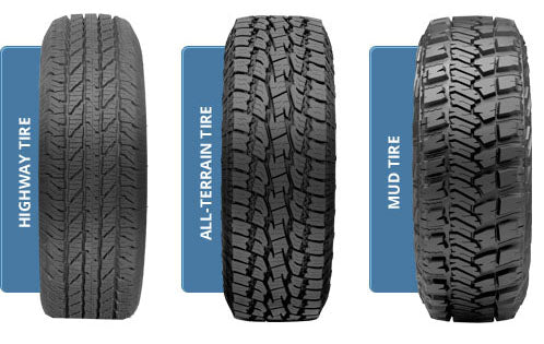 offroad wheels highway choices