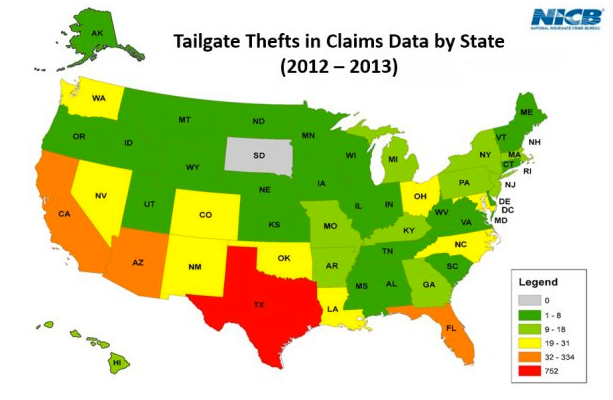 tailgate-theft-on-the-rise