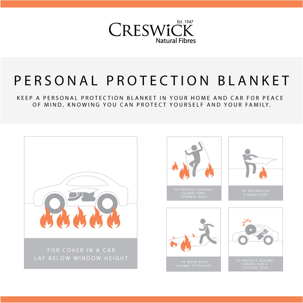 R2 Personal Protection Blanket (RFS)