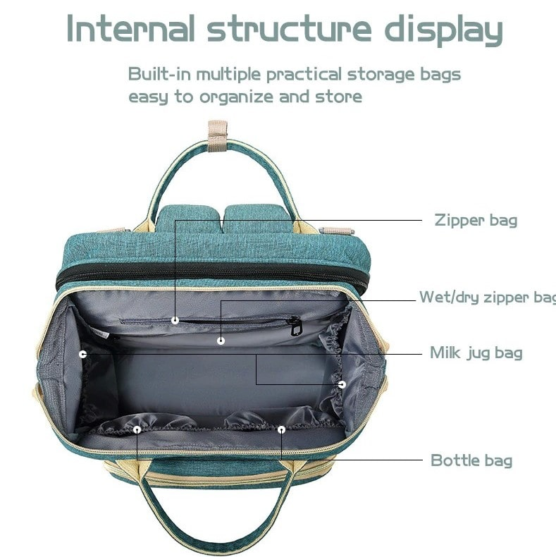 Urban Mumma ™ Diaper Backpack With Changing Bed - The Urban Pride