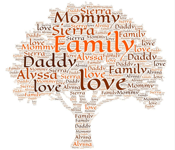 Personalised Family Tree WordArt A4 Print