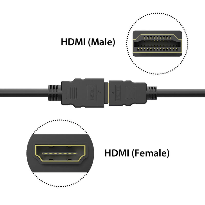 Simplecom CAH305 0.5M High Speed HDMI Extension Cable UltraHD M/F (1.6ft)