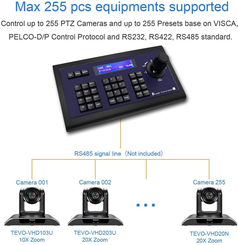 PTZ joystick keyboard controller for conference video cameraAudio & Video Accessories - Madshot