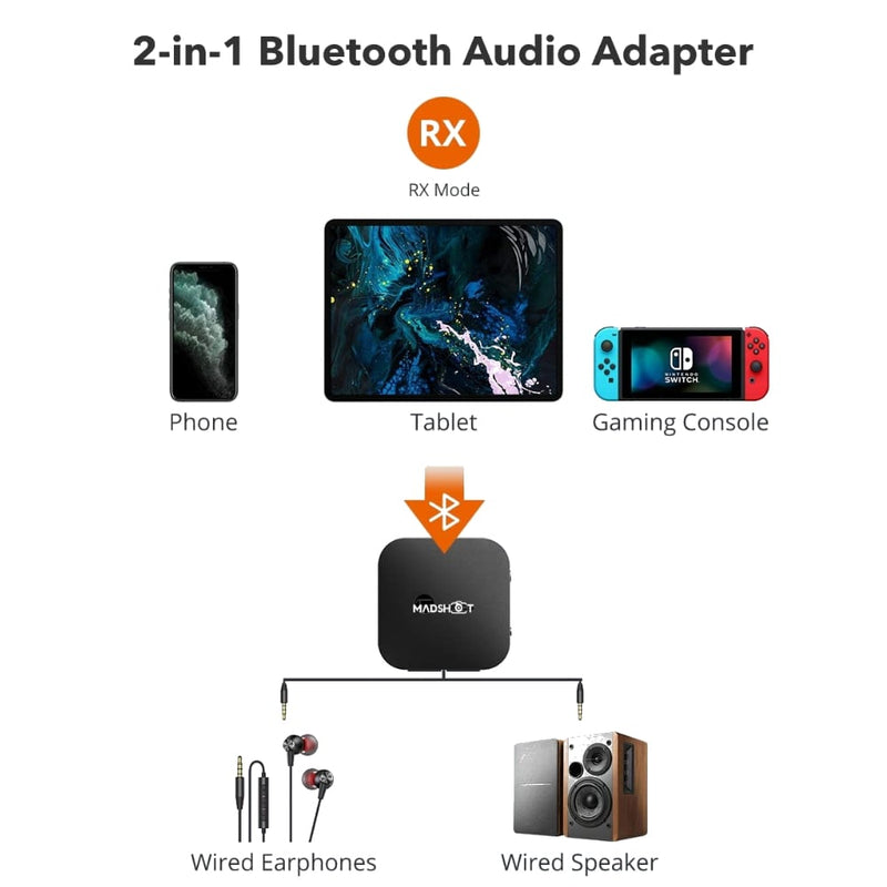 Bluetooth 5.0 Transmitter/Receiver, Wireless 3.5mm Audio Adapter Madshot - Madshot