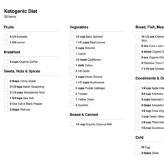 Ketogenic Meal Plan Diet (1 Week)(1 Person)