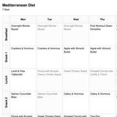 Mediterranean Meal Plan Diet (1 Week), (1 Person)