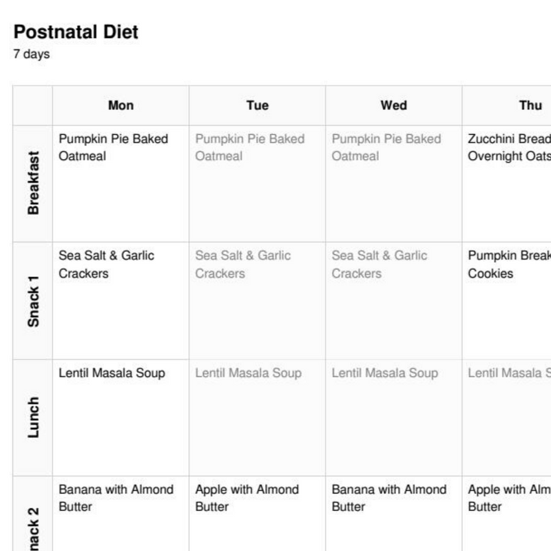 Postnatal Diet Meal Plan (1 week)