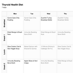 Thyroid Health Meal Plan (1 week)(1 person)
