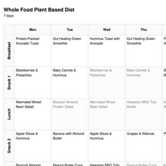Whole Food Plant Based Diet Meal Plan (1 week)