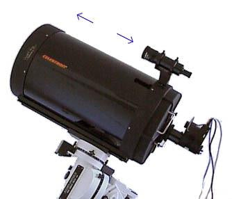 Balancing a German Equatorial Mount