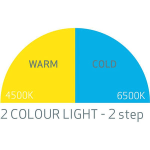 I-Match 2 COB LED 100 Lumen Hands-Free Illumination For Detailing