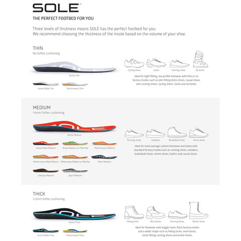 SOLE ACTIVE - THIN