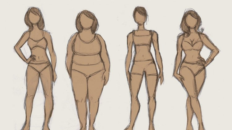 Learn to Style Your Body Type