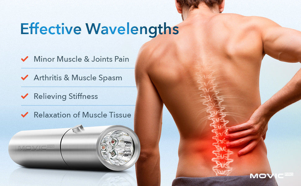 muscles pain relief