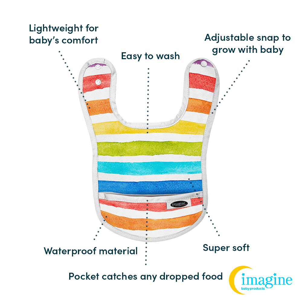 Imagine Waterproof Bib - Can We Build It