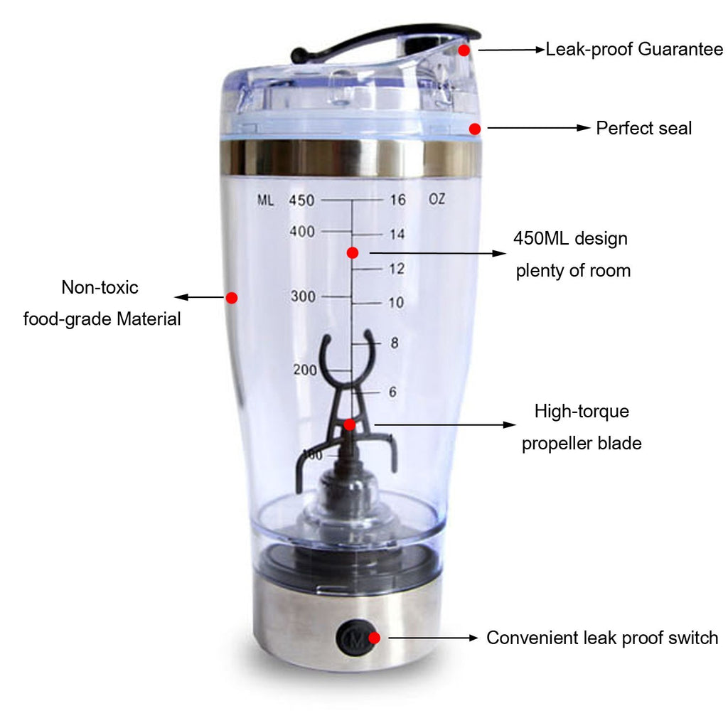 Hurricane Vortex Electric Protein Shaker | Monthly Madness