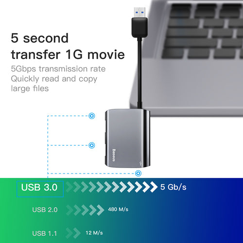 Baseus USB 3.0 to 3 Hub Adaptor (Parallel Import)