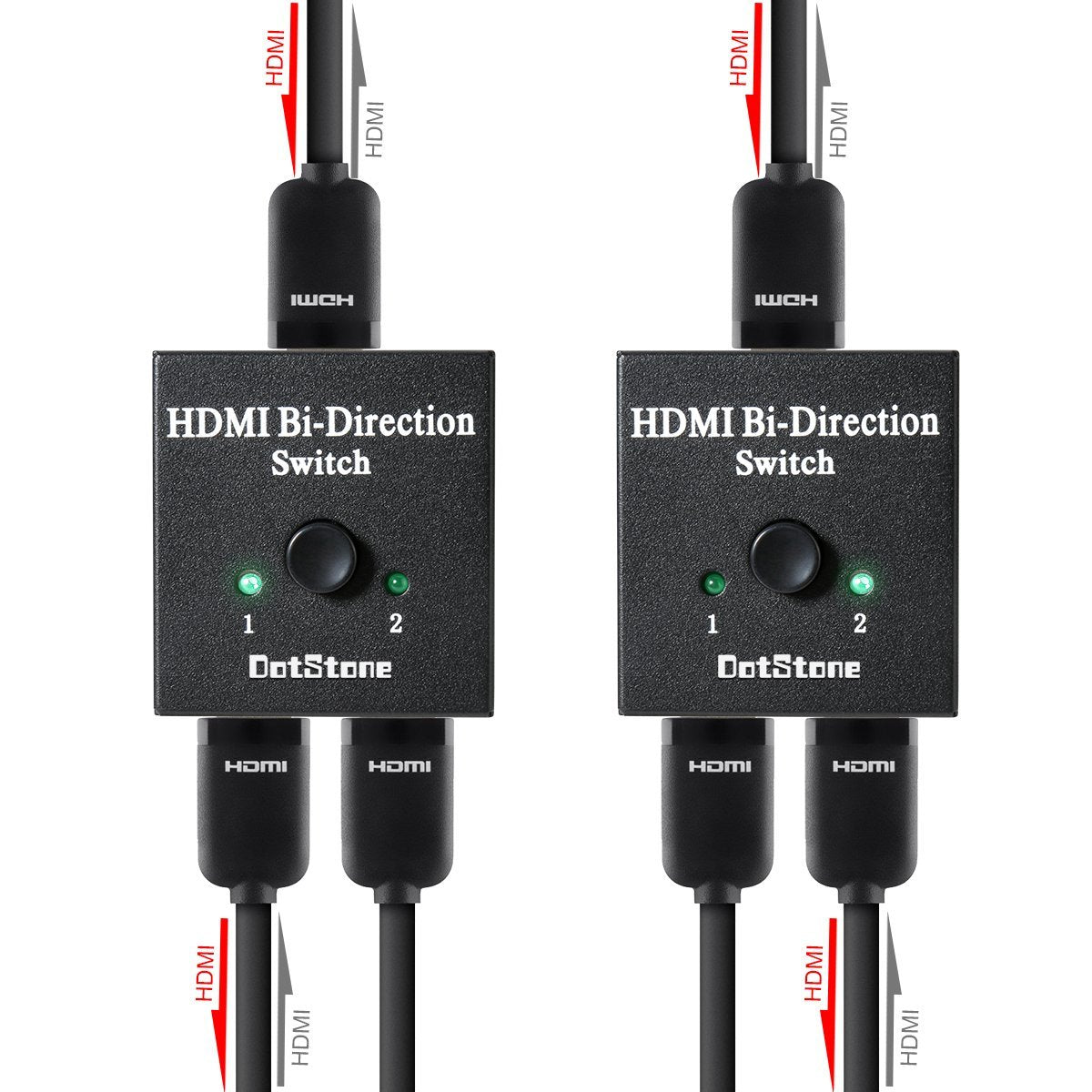 HDMI Hub HDCP Switcher with 2 Ports & HDMI Cables | Monthly Madness