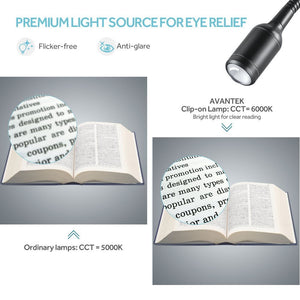 Avantek Clip On Desk Reading Light | Monthly Madness