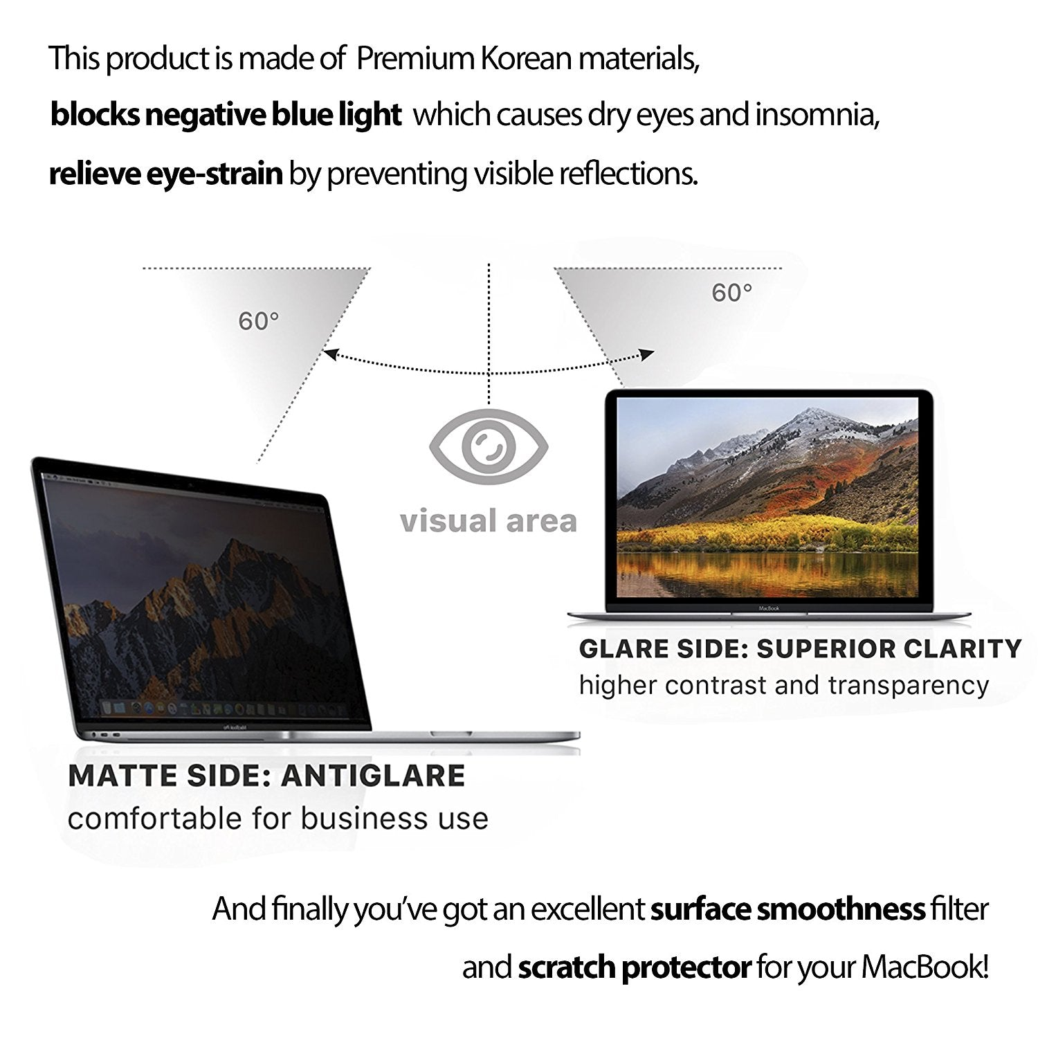 Privacy Screen Protector for Apple MacBook | Monthly Madness