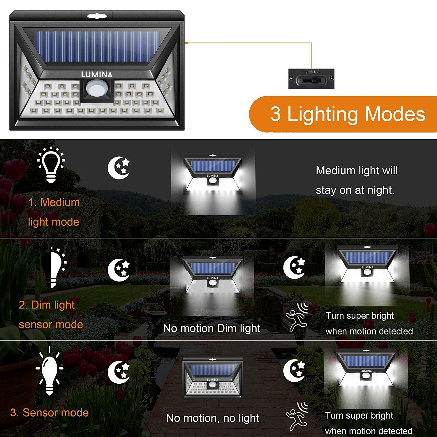 Lumina 46 LED Motion Sensor Solar Light | Monthly Madness