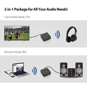 Avantree TC417 Bluetooth Receiver and Transmitter Adapter | Monthly Madness