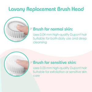 Lavany Sonic Facial Cleansing Brush | Monthly Madness