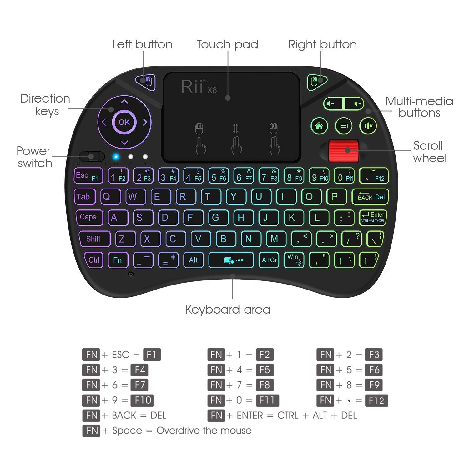 Rii QWERTY RGB Backlighting Media Touchpad with Scroll Wheel - Black | Monthly Madness