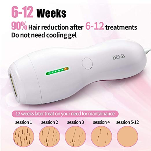 DEESS Permanent Laser Hair Removal Device - Series 3 - GP586 | Monthly Madness