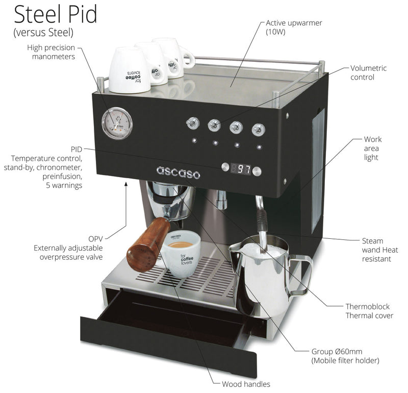 Ascaso Steel Duo PID Coffee Machine