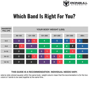 all resistance bands weight chart