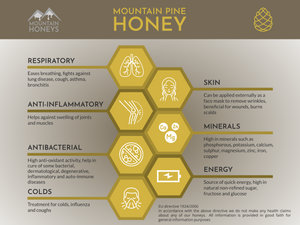 MOUNTAIN PINE HONEY RAW - ACTIVE 9+