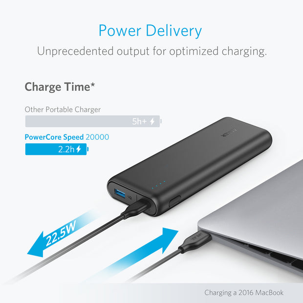Anker Powercore Speed 20000 PD B2B Black - A1275H11-Accessories-Anker-Black-Starlink Qatar