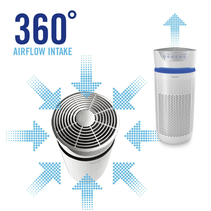 Homedics 5-in-1 Total Clean Air Purifier