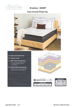 Load image into Gallery viewer, Broadway Pillow Top Mattress Sets