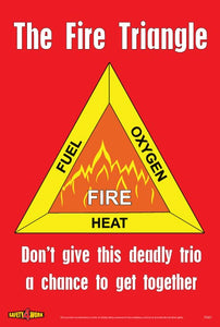 FI001- Fire Workplace Safety Poster