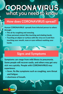 CORONAVIRUS- WHAT YOU NEED TO KNOW A4 POSTER- FREE DIGITAL DOWNLOAD(PDF)