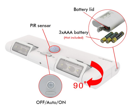 image of battery LED light features