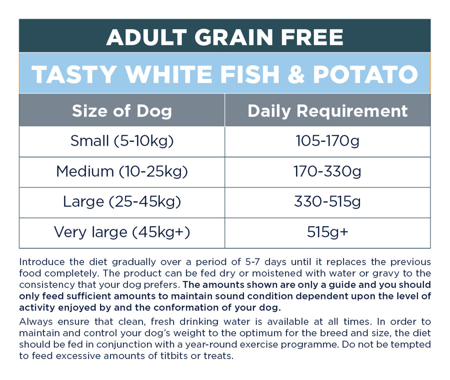 Adult Grain Free: Tasty White Fish & Potato
