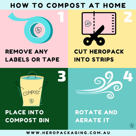 How to compost hero packaging