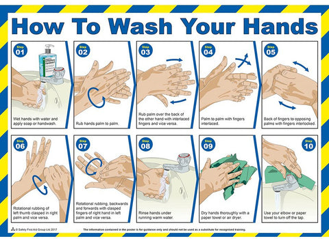 washing hands steps