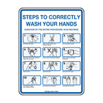 STEPS TO WASH HANDS SIGN