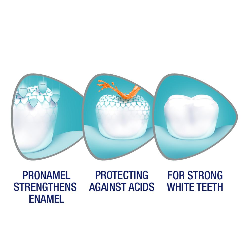 Sensodyne Pronamel Toothpaste - FLJ CORPORATIONS