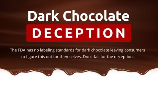 Dark Chocolate Deception Infographic