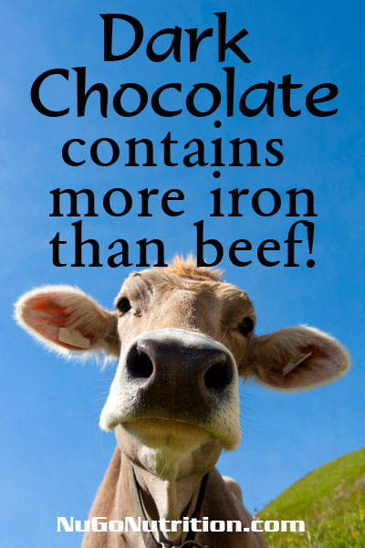 Dark Chocolate contains more iron than beef!