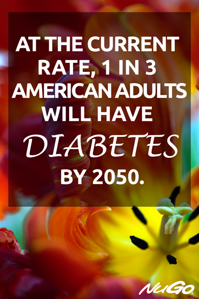 At the current rate, 1 in 3 American adults will have diabetes by 2050.