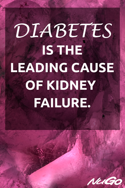 Diabetes is the leading cause of kidney failure.
