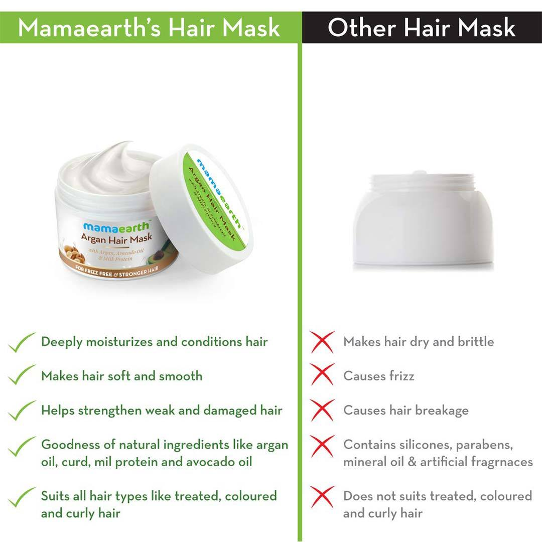 Mamaearth Argan Hair Mask with Argan, Avacado Oil and Milk Protein -4
