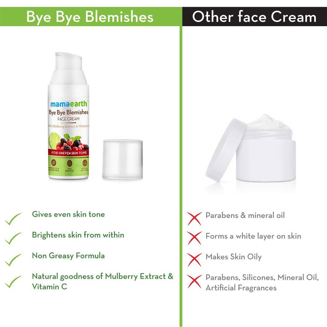 Mamaearth Bye Bye Blemishes Face Cream with Mulberry Extract and Vitamin C -4